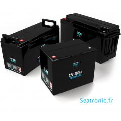 Batterie Lithium